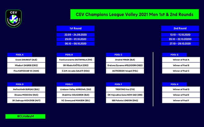 Loting voorronde Champions League volleybal