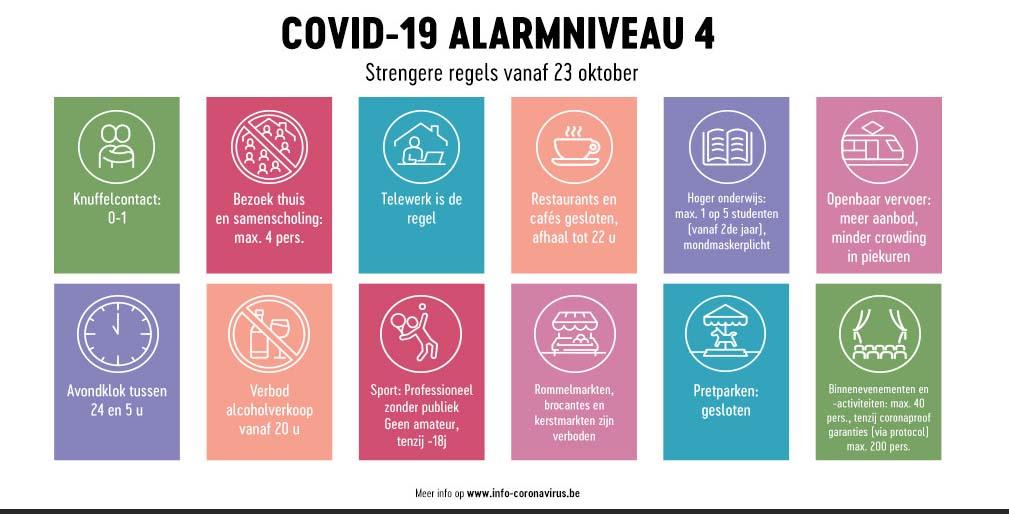 Covid19-maatregelen 23 oktober 2020