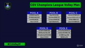Loting CEV Champions League volleybal 2021-2022